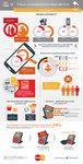 Infografika - Polak a nowoczesne technologie płatnicze - część II.jpg